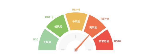 今年以来流入交易所的高风险资产达14.7万BTC | 火星号精选插图(4)