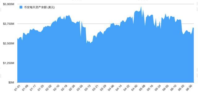 今年以来流入交易所的高风险资产达14.7万BTC | 火星号精选插图(18)