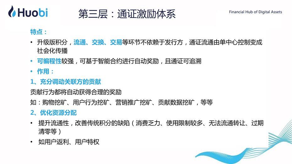 火币CEO李林:区块链赋能实体经济的路径与前景   清华X-lab公开课插图(18)