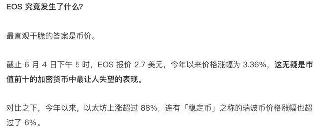市场情绪及 EOS 表现分析插图(4)