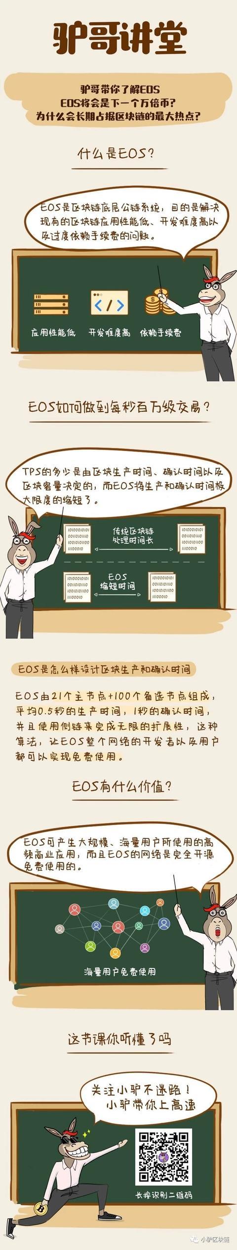 驴哥讲堂:什么是EOS?插图