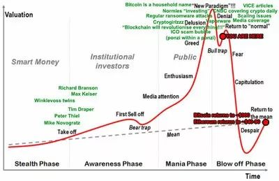 瑞波币是一个好的投资目标么插图
