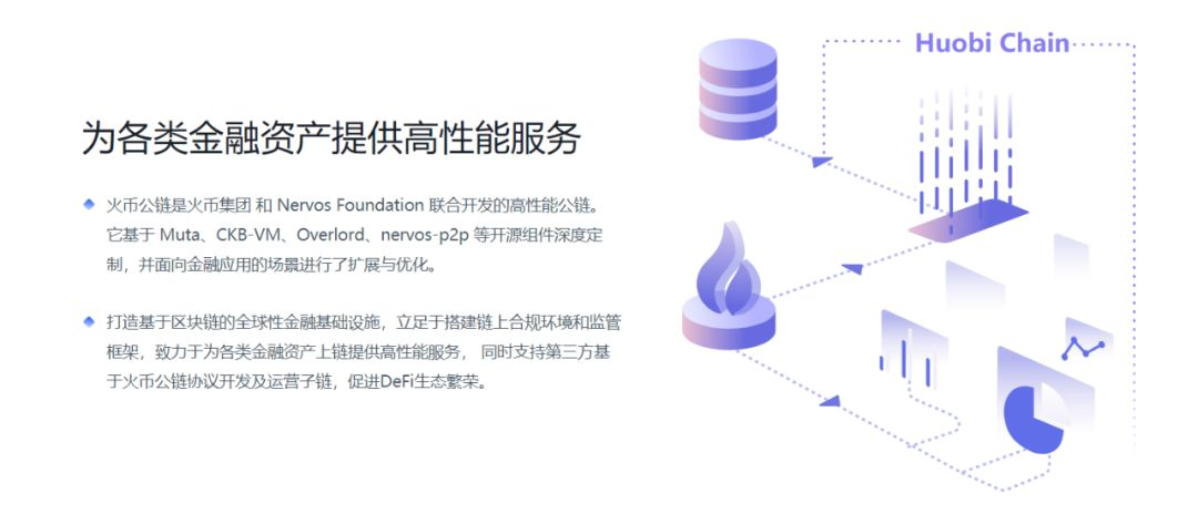 火币公链正式公测:区块链金融黑马,未来可期?插图(2)