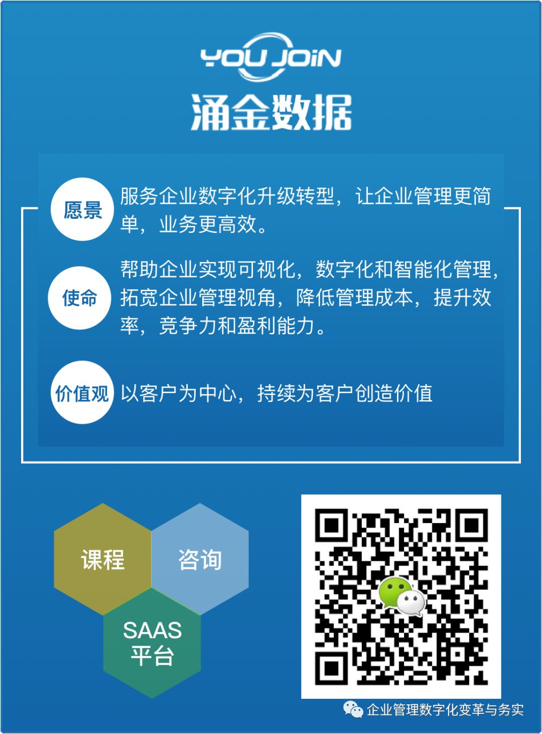 学习华为IPD/LTC/ITR三大业务流体系插图(28)
