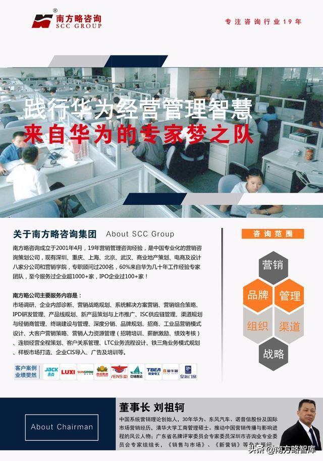 南方略公司对华为LTC流程深度解析插图(12)