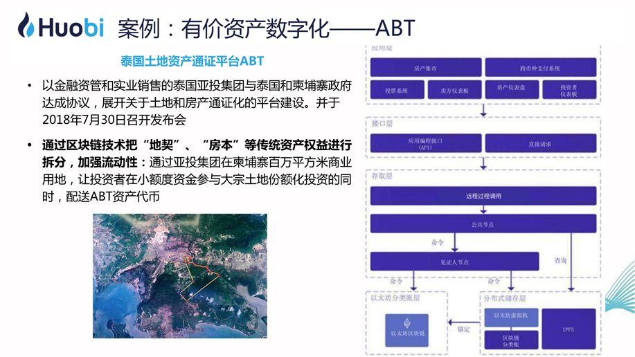 火币CEO李林:区块链赋能实体经济的路径与前景   清华X-lab公开课插图(24)