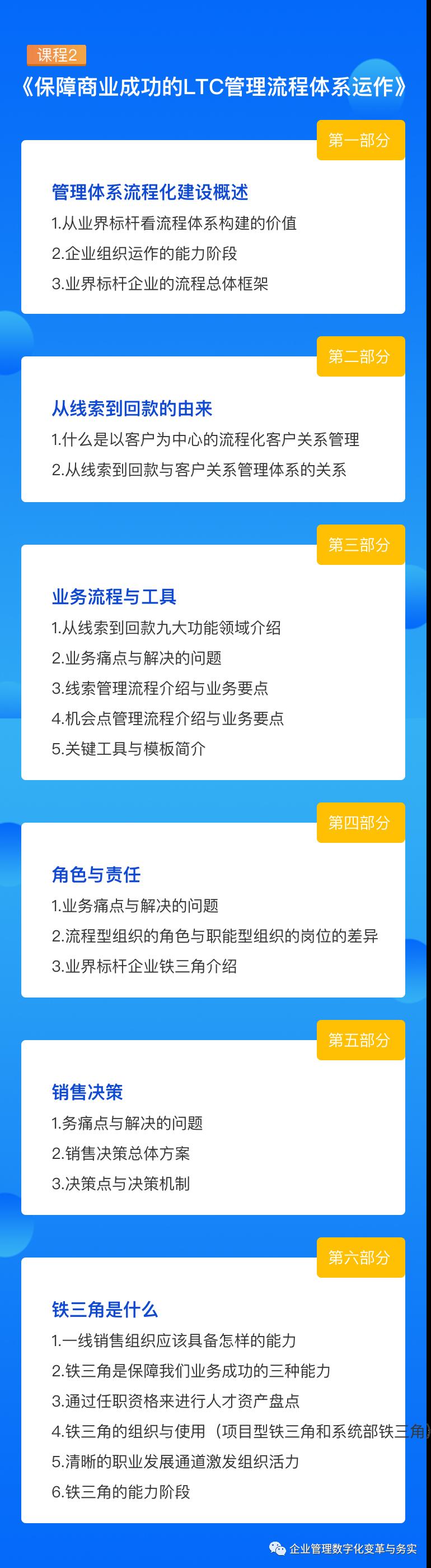 学习华为IPD/LTC/ITR三大业务流体系插图(14)