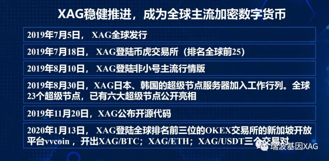 瑞波基因Xrpalike Gene(XAG)币种简介插图